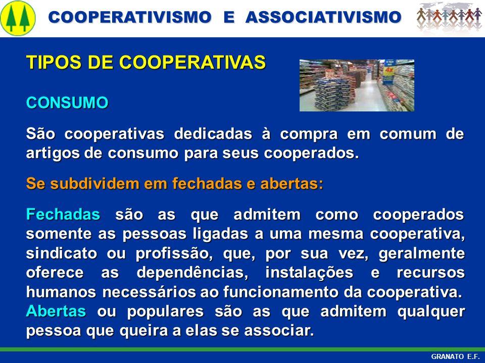 COOPERATIVISMO E ASSOCIATIVISMO COOPERATIVISMO E ASSOCIATIVISMO GRANATO E.F. CONSUMO São cooperativas dedicadas à compra em comum de artigos de consum