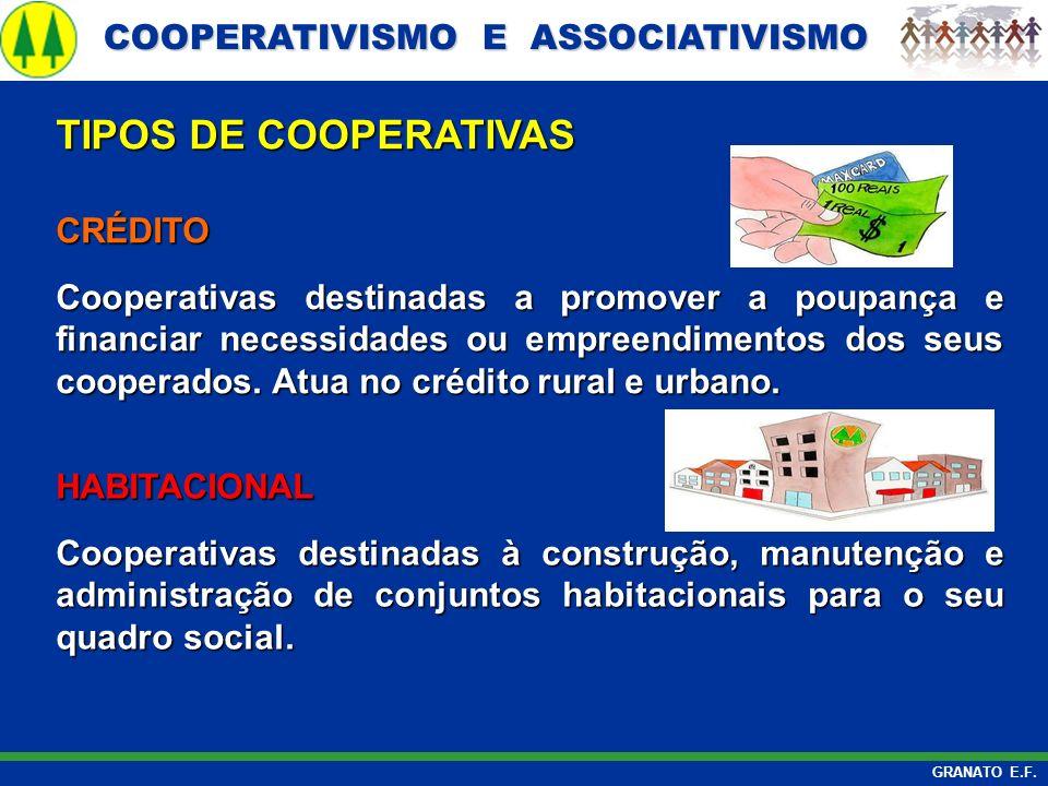 COOPERATIVISMO E ASSOCIATIVISMO COOPERATIVISMO E ASSOCIATIVISMO GRANATO E.F. CRÉDITO Cooperativas destinadas a promover a poupança e financiar necessi