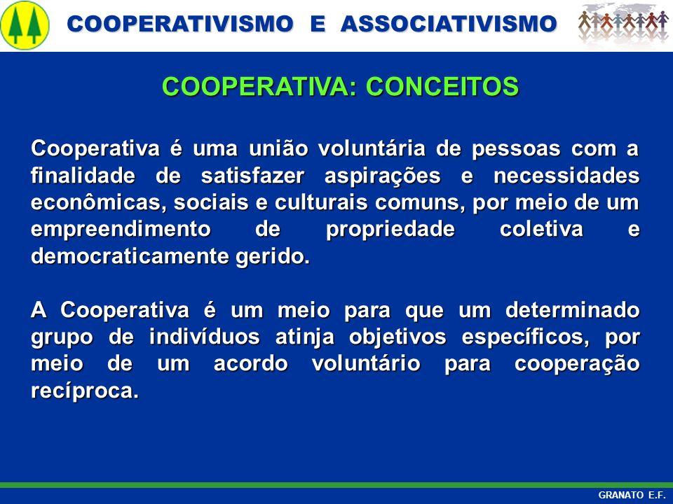 COOPERATIVISMO E ASSOCIATIVISMO COOPERATIVISMO E ASSOCIATIVISMO GRANATO E.F. Cooperativa é uma união voluntária de pessoas com a finalidade de satisfa