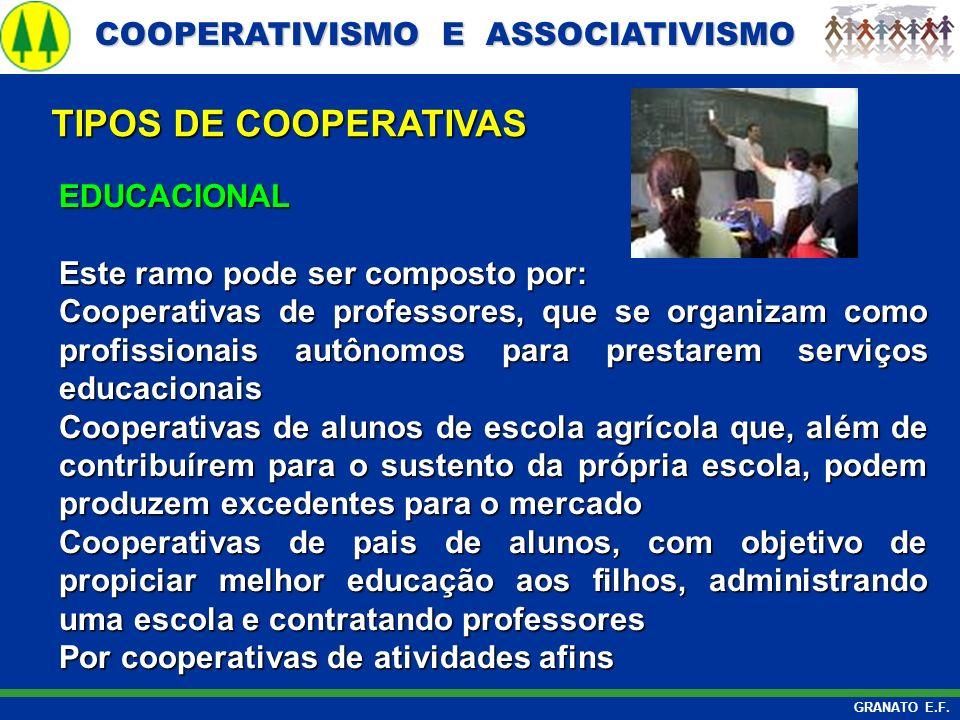 COOPERATIVISMO E ASSOCIATIVISMO COOPERATIVISMO E ASSOCIATIVISMO GRANATO E.F. EDUCACIONAL Este ramo pode ser composto por: Cooperativas de professores,