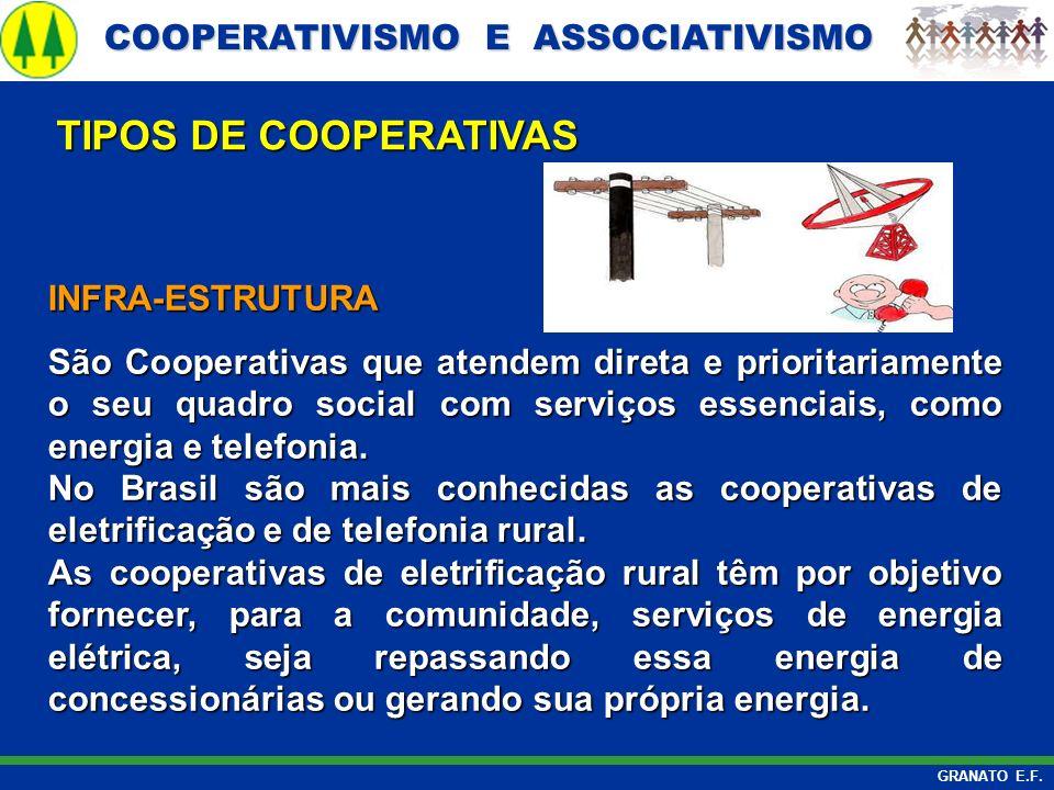 COOPERATIVISMO E ASSOCIATIVISMO COOPERATIVISMO E ASSOCIATIVISMO GRANATO E.F. INFRA-ESTRUTURA São Cooperativas que atendem direta e prioritariamente o