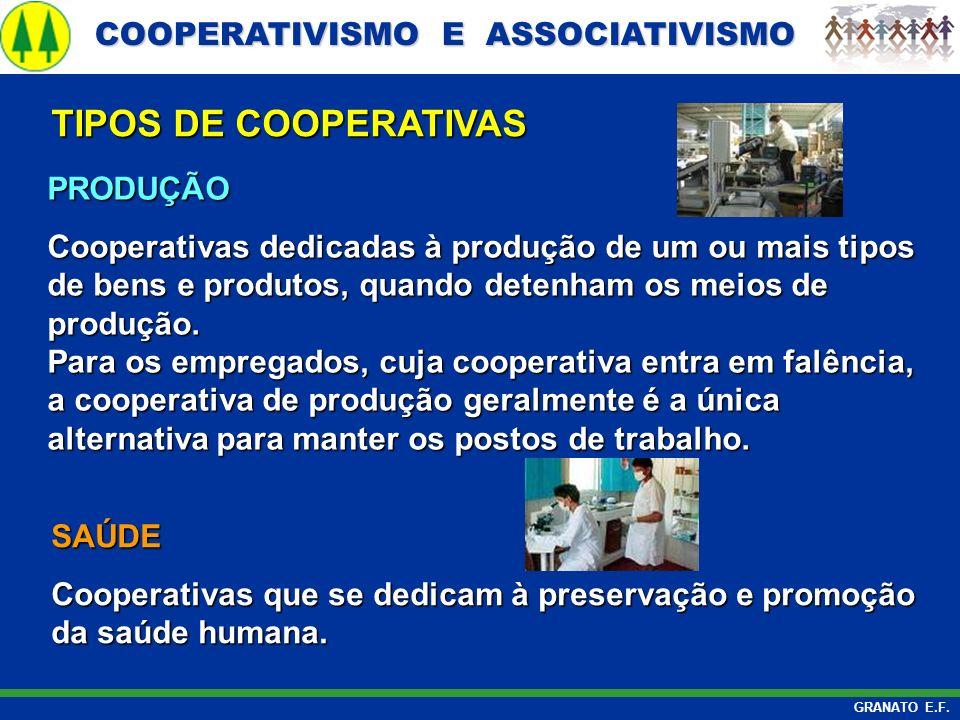 COOPERATIVISMO E ASSOCIATIVISMO COOPERATIVISMO E ASSOCIATIVISMO GRANATO E.F. PRODUÇÃO Cooperativas dedicadas à produção de um ou mais tipos de bens e