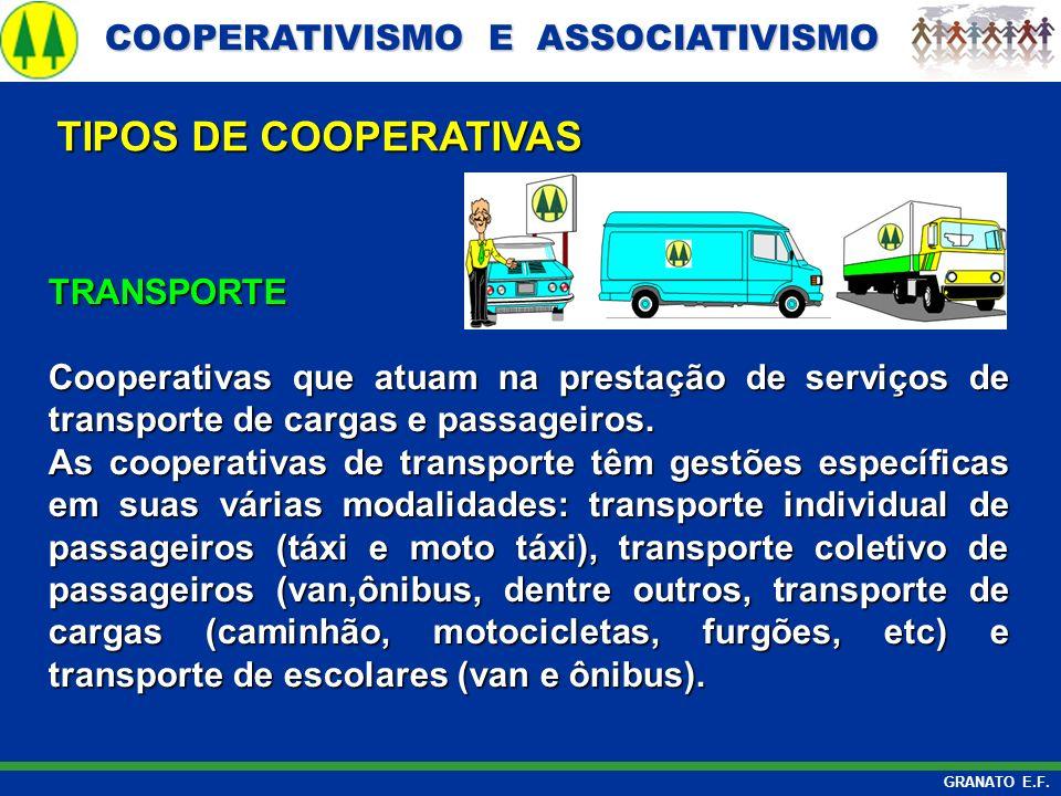 COOPERATIVISMO E ASSOCIATIVISMO COOPERATIVISMO E ASSOCIATIVISMO GRANATO E.F. TRANSPORTE Cooperativas que atuam na prestação de serviços de transporte