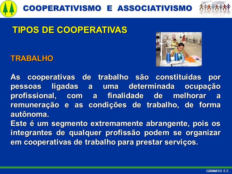 COOPERATIVISMO E ASSOCIATIVISMO COOPERATIVISMO E ASSOCIATIVISMO GRANATO E.F. TRABALHO As cooperativas de trabalho são constituídas por pessoas ligadas