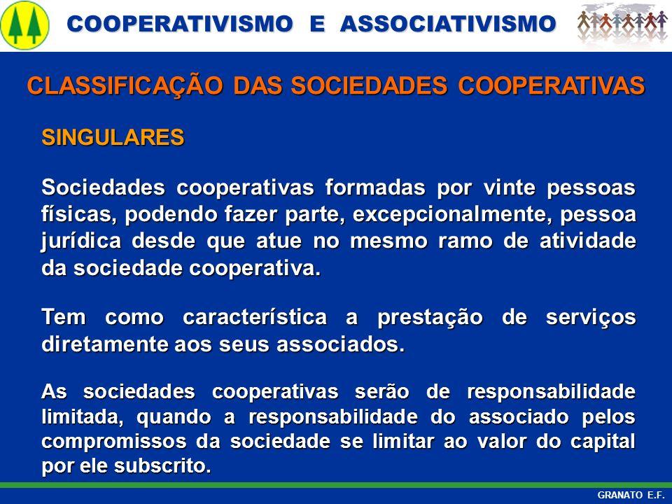 COOPERATIVISMO E ASSOCIATIVISMO COOPERATIVISMO E ASSOCIATIVISMO GRANATO E.F. SINGULARES Sociedades cooperativas formadas por vinte pessoas físicas, po
