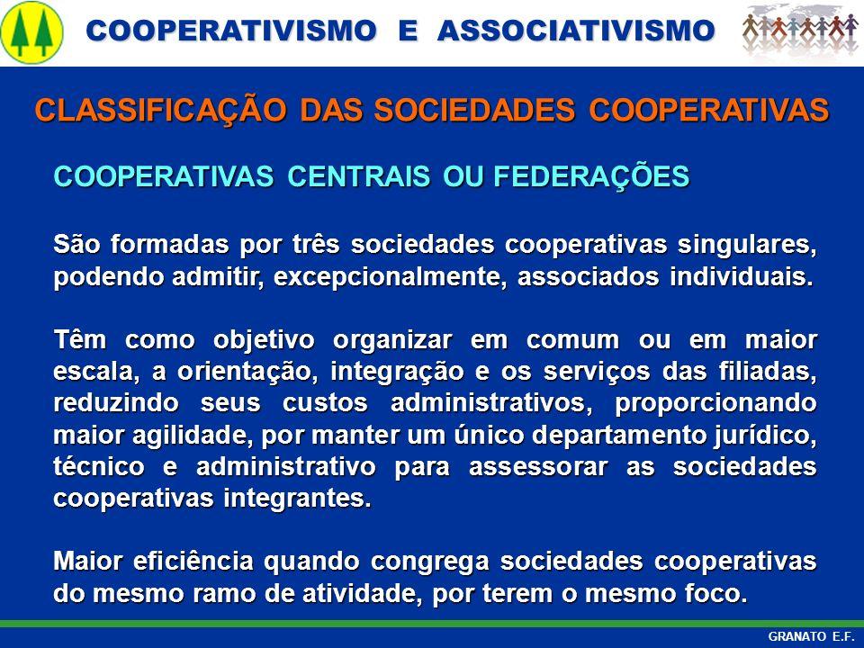 COOPERATIVISMO E ASSOCIATIVISMO COOPERATIVISMO E ASSOCIATIVISMO GRANATO E.F. COOPERATIVAS CENTRAIS OU FEDERAÇÕES São formadas por três sociedades coop