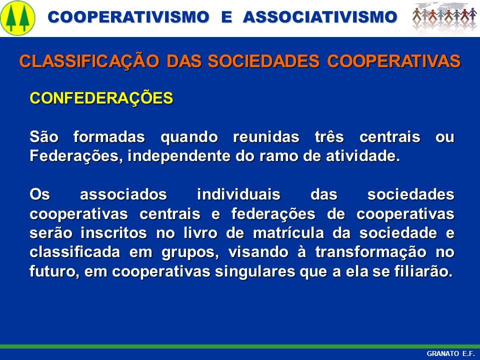COOPERATIVISMO E ASSOCIATIVISMO COOPERATIVISMO E ASSOCIATIVISMO GRANATO E.F. CONFEDERAÇÕES São formadas quando reunidas três centrais ou Federações, i
