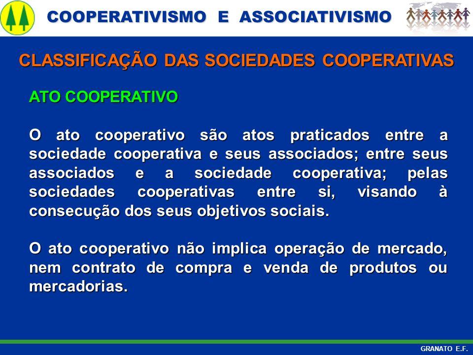COOPERATIVISMO E ASSOCIATIVISMO COOPERATIVISMO E ASSOCIATIVISMO GRANATO E.F. ATO COOPERATIVO O ato cooperativo são atos praticados entre a sociedade c
