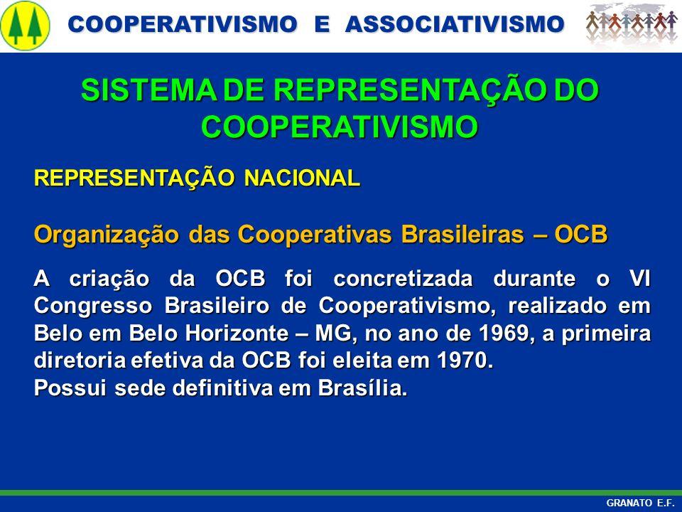 COOPERATIVISMO E ASSOCIATIVISMO COOPERATIVISMO E ASSOCIATIVISMO GRANATO E.F. REPRESENTAÇÃO NACIONAL Organização das Cooperativas Brasileiras – OCB A c