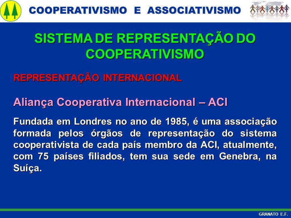 COOPERATIVISMO E ASSOCIATIVISMO COOPERATIVISMO E ASSOCIATIVISMO GRANATO E.F. REPRESENTAÇÃO INTERNACIONAL Aliança Cooperativa Internacional – ACI Funda