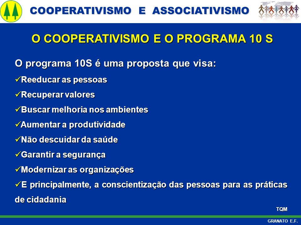 COOPERATIVISMO E ASSOCIATIVISMO COOPERATIVISMO E ASSOCIATIVISMO GRANATO E.F. O programa 10S é uma proposta que visa: Reeducar as pessoas Reeducar as p