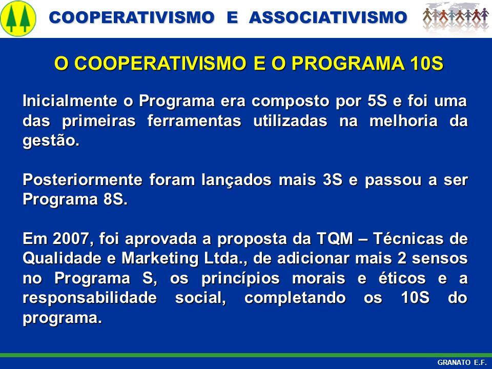 COOPERATIVISMO E ASSOCIATIVISMO COOPERATIVISMO E ASSOCIATIVISMO GRANATO E.F. Inicialmente o Programa era composto por 5S e foi uma das primeiras ferra