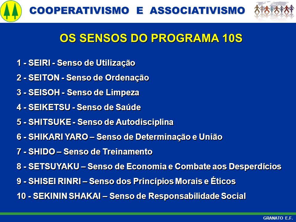 COOPERATIVISMO E ASSOCIATIVISMO COOPERATIVISMO E ASSOCIATIVISMO GRANATO E.F. 1 - SEIRI - Senso de Utilização 2 - SEITON - Senso de Ordenação 3 - SEISO