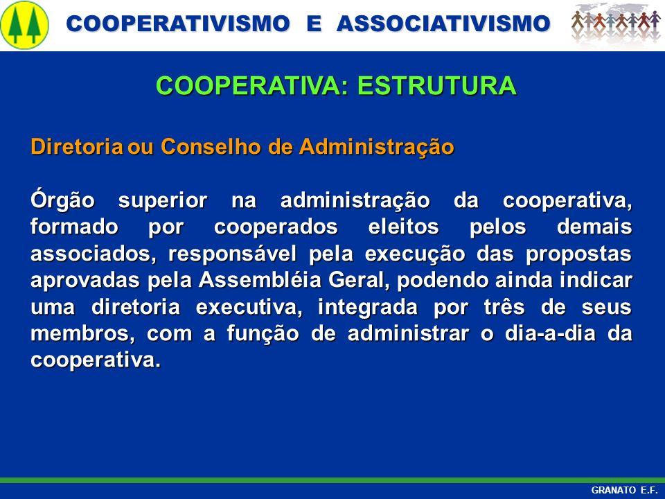 COOPERATIVISMO E ASSOCIATIVISMO COOPERATIVISMO E ASSOCIATIVISMO GRANATO E.F. Diretoria ou Conselho de Administração Órgão superior na administração da
