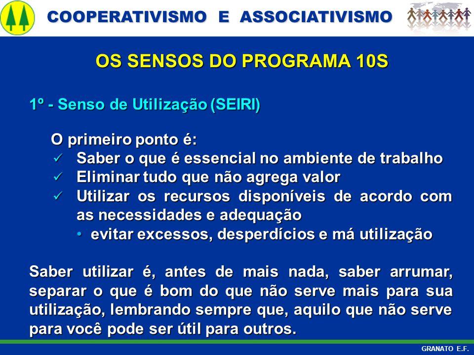 COOPERATIVISMO E ASSOCIATIVISMO COOPERATIVISMO E ASSOCIATIVISMO GRANATO E.F. 1º - Senso de Utilização (SEIRI) O primeiro ponto é: O primeiro ponto é: