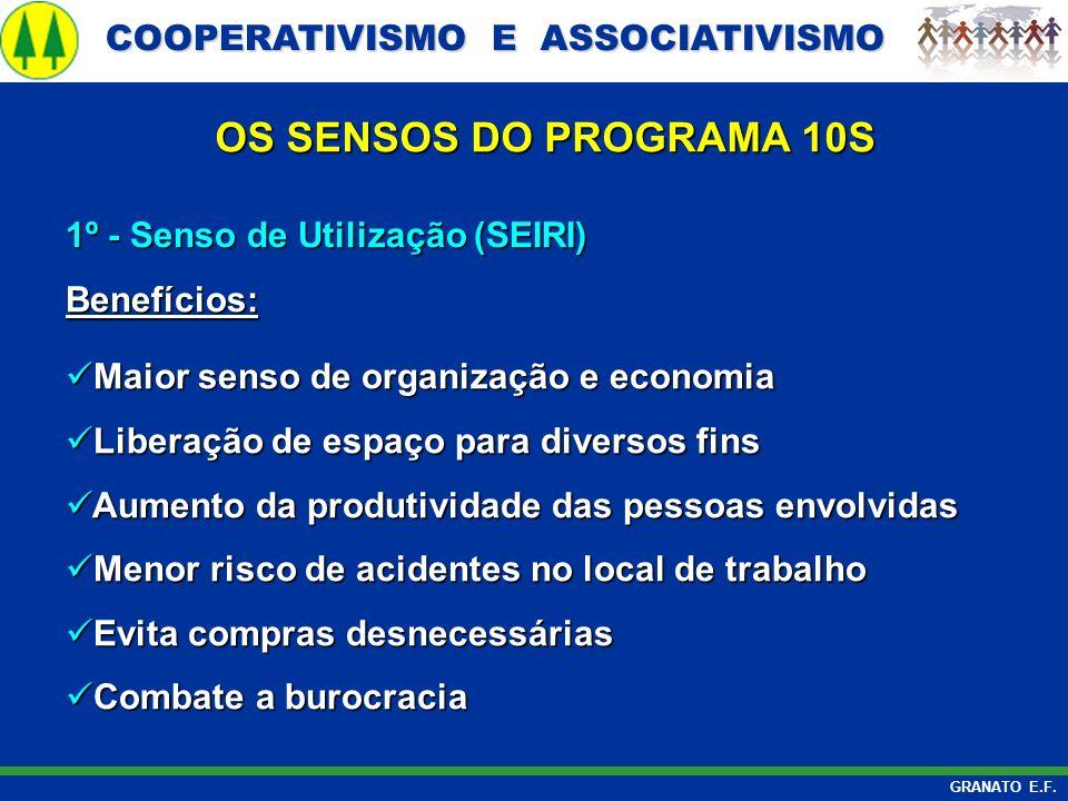 COOPERATIVISMO E ASSOCIATIVISMO COOPERATIVISMO E ASSOCIATIVISMO GRANATO E.F. 1º - Senso de Utilização (SEIRI) Benefícios: Maior senso de organização e