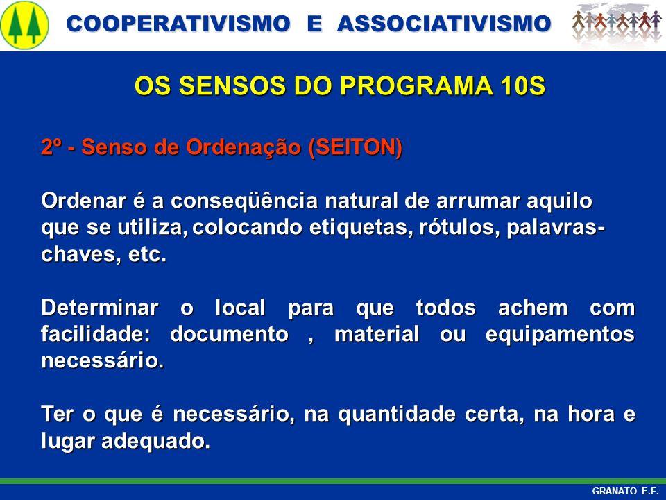 COOPERATIVISMO E ASSOCIATIVISMO COOPERATIVISMO E ASSOCIATIVISMO GRANATO E.F. 2º - Senso de Ordenação (SEITON) Ordenar é a conseqüência natural de arru