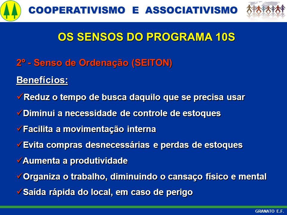 COOPERATIVISMO E ASSOCIATIVISMO COOPERATIVISMO E ASSOCIATIVISMO GRANATO E.F. 2º - Senso de Ordenação (SEITON) Benefícios: Reduz o tempo de busca daqui