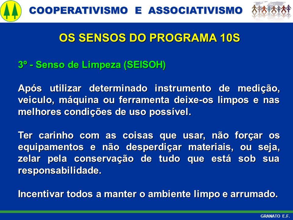 COOPERATIVISMO E ASSOCIATIVISMO COOPERATIVISMO E ASSOCIATIVISMO GRANATO E.F. 3º - Senso de Limpeza (SEISOH) Após utilizar determinado instrumento de m