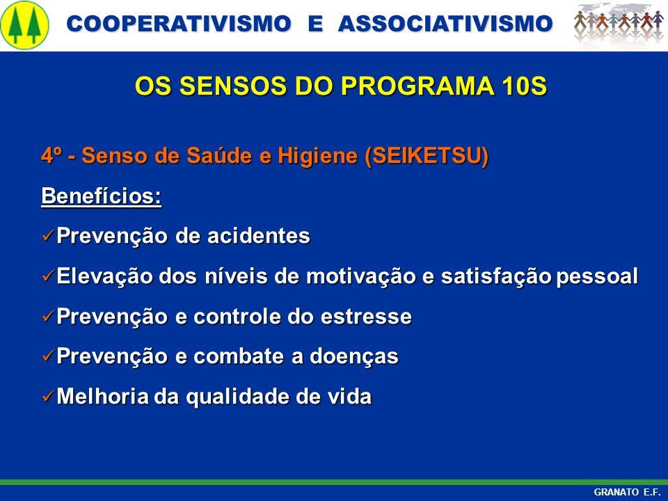 COOPERATIVISMO E ASSOCIATIVISMO COOPERATIVISMO E ASSOCIATIVISMO GRANATO E.F. 4º - Senso de Saúde e Higiene (SEIKETSU) Benefícios: Prevenção de acident