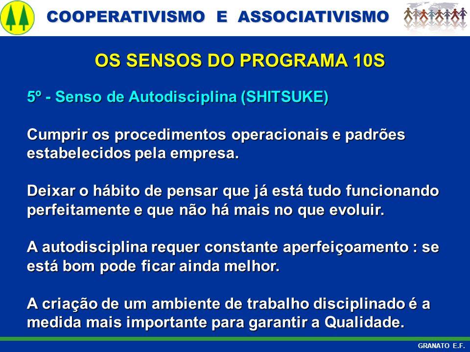 COOPERATIVISMO E ASSOCIATIVISMO COOPERATIVISMO E ASSOCIATIVISMO GRANATO E.F. 5º - Senso de Autodisciplina (SHITSUKE) Cumprir os procedimentos operacio