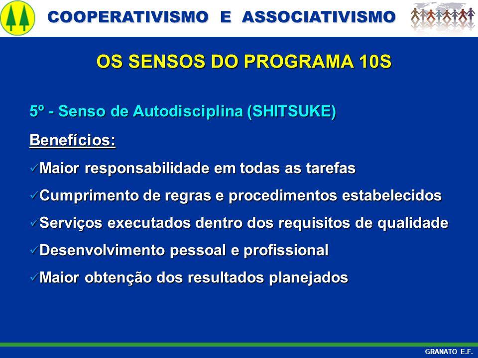 COOPERATIVISMO E ASSOCIATIVISMO COOPERATIVISMO E ASSOCIATIVISMO GRANATO E.F. 5º - Senso de Autodisciplina (SHITSUKE) Benefícios: Maior responsabilidad