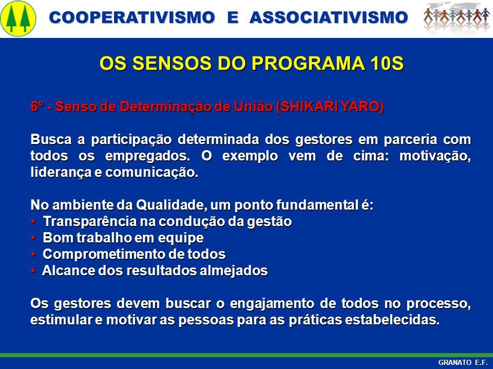 COOPERATIVISMO E ASSOCIATIVISMO COOPERATIVISMO E ASSOCIATIVISMO GRANATO E.F. 6º - Senso de Determinação de União (SHIKARI YARO) Busca a participação d