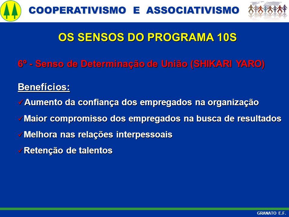 COOPERATIVISMO E ASSOCIATIVISMO COOPERATIVISMO E ASSOCIATIVISMO GRANATO E.F. 6º - Senso de Determinação de União (SHIKARI YARO) Benefícios: Aumento da