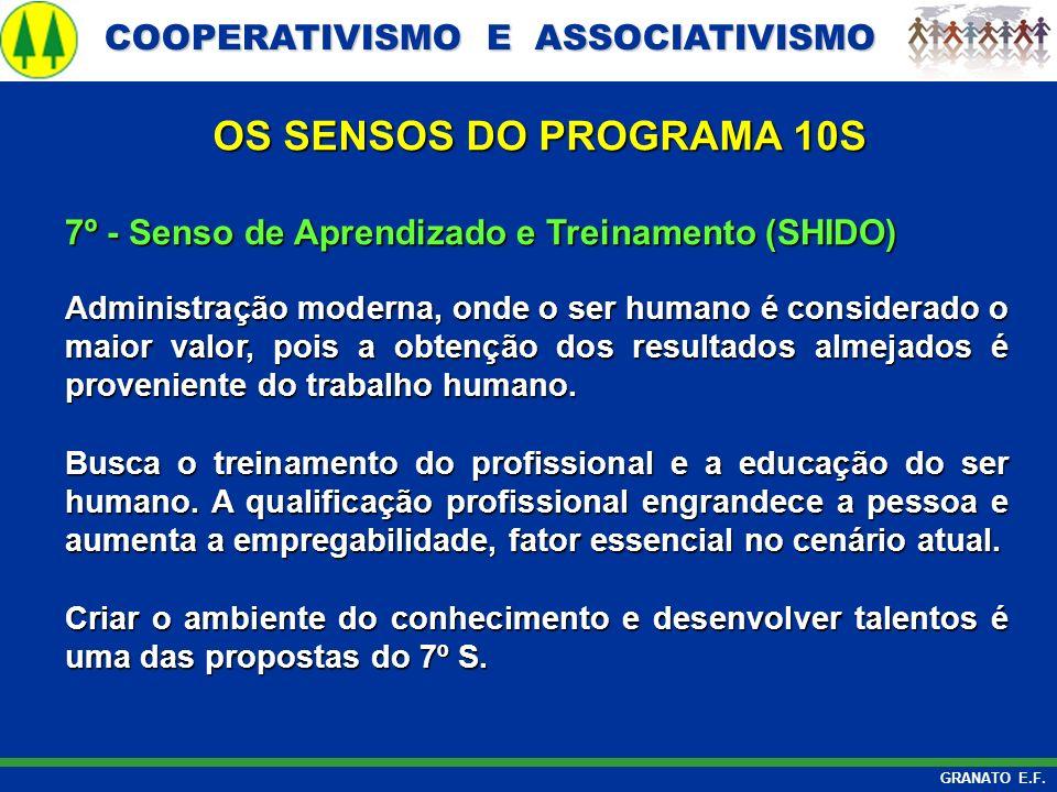 COOPERATIVISMO E ASSOCIATIVISMO COOPERATIVISMO E ASSOCIATIVISMO GRANATO E.F. 7º - Senso de Aprendizado e Treinamento (SHIDO) Administração moderna, on