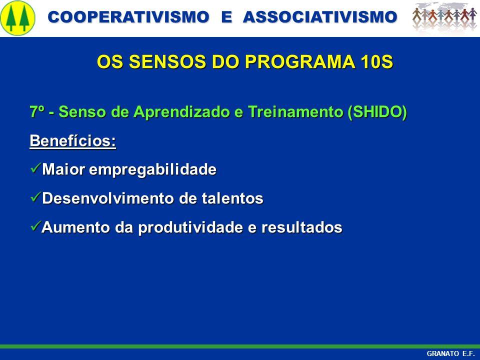 COOPERATIVISMO E ASSOCIATIVISMO COOPERATIVISMO E ASSOCIATIVISMO GRANATO E.F. 7º - Senso de Aprendizado e Treinamento (SHIDO) Benefícios: Maior emprega