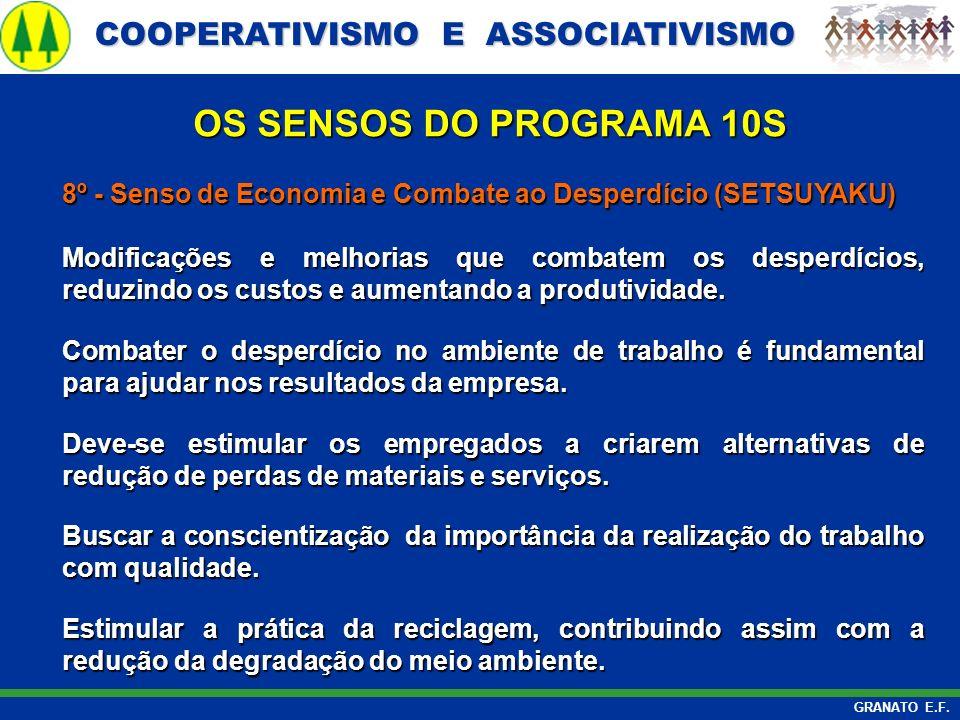 COOPERATIVISMO E ASSOCIATIVISMO COOPERATIVISMO E ASSOCIATIVISMO GRANATO E.F. 8º - Senso de Economia e Combate ao Desperdício (SETSUYAKU) Modificações