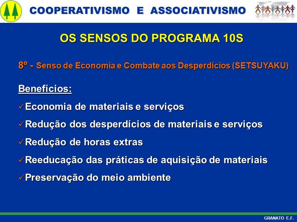 COOPERATIVISMO E ASSOCIATIVISMO COOPERATIVISMO E ASSOCIATIVISMO GRANATO E.F. 8º - Senso de Economia e Combate aos Desperdícios (SETSUYAKU) Benefícios: