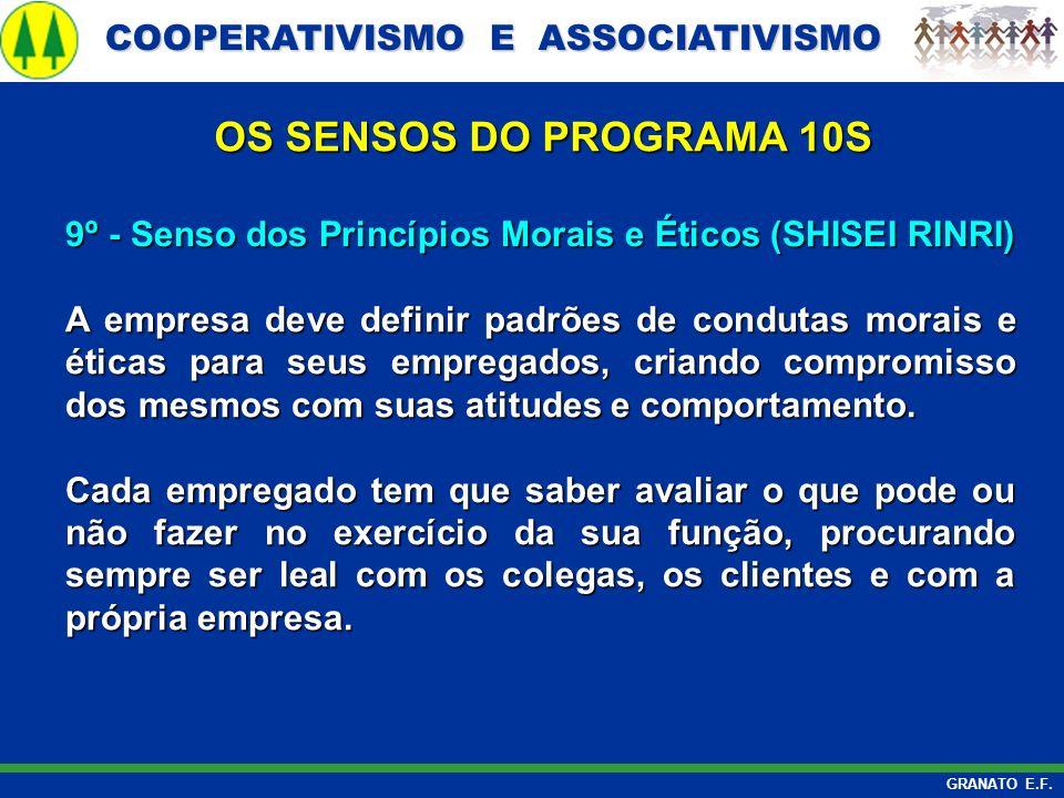 COOPERATIVISMO E ASSOCIATIVISMO COOPERATIVISMO E ASSOCIATIVISMO GRANATO E.F. 9º - Senso dos Princípios Morais e Éticos (SHISEI RINRI) A empresa deve d