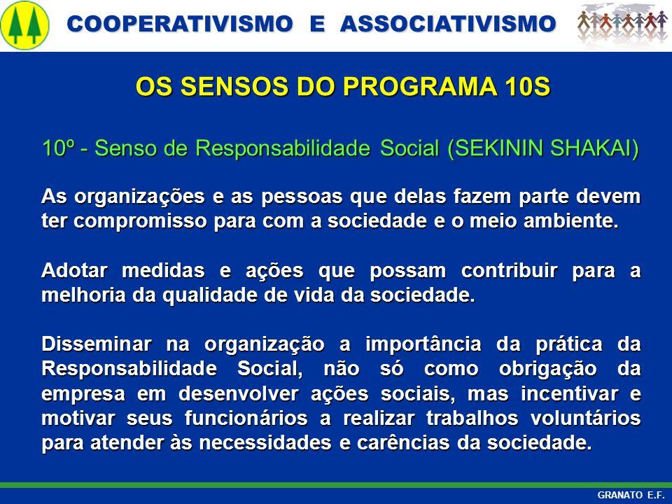 COOPERATIVISMO E ASSOCIATIVISMO COOPERATIVISMO E ASSOCIATIVISMO GRANATO E.F. 10º - Senso de Responsabilidade Social (SEKININ SHAKAI) As organizações e