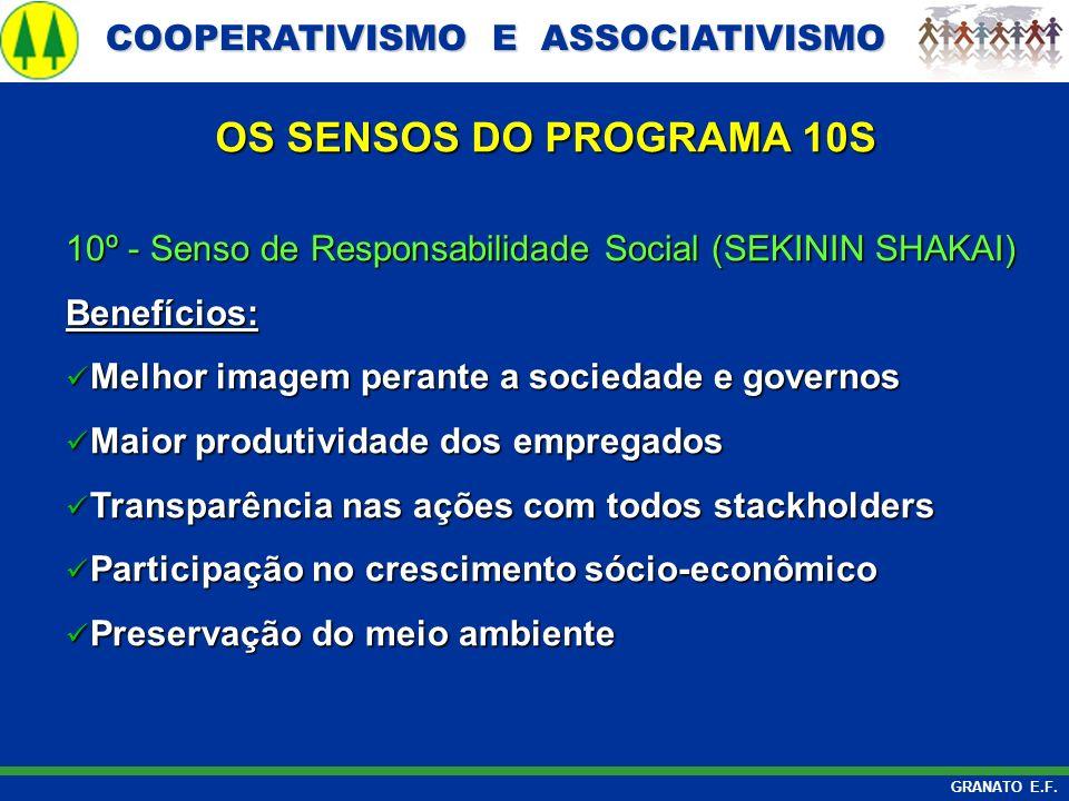 COOPERATIVISMO E ASSOCIATIVISMO COOPERATIVISMO E ASSOCIATIVISMO GRANATO E.F. 10º - Senso de Responsabilidade Social (SEKININ SHAKAI) Benefícios: Melho