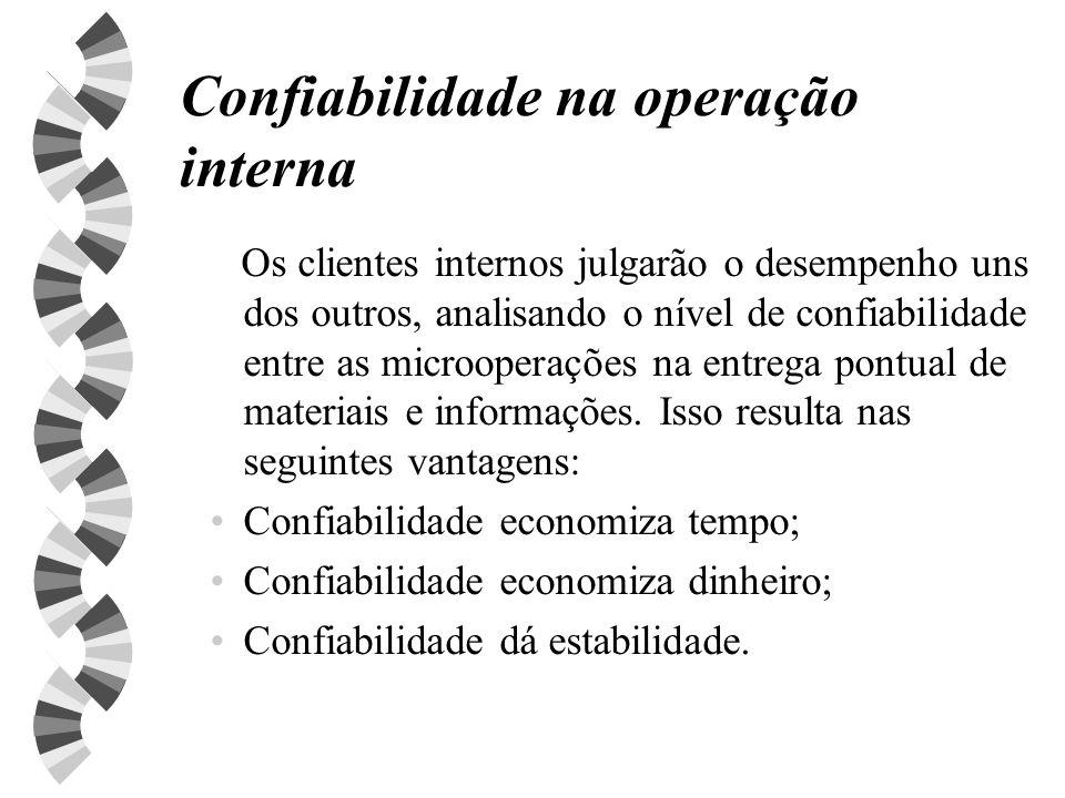 Confiabilidade na operação interna Os clientes internos julgarão o desempenho uns dos outros, analisando o nível de confiabilidade entre as microopera