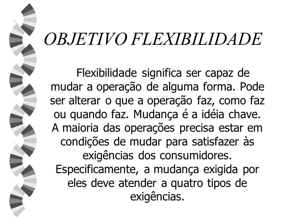 OBJETIVO FLEXIBILIDADE Flexibilidade significa ser capaz de mudar a operação de alguma forma. Pode ser alterar o que a operação faz, como faz ou quand