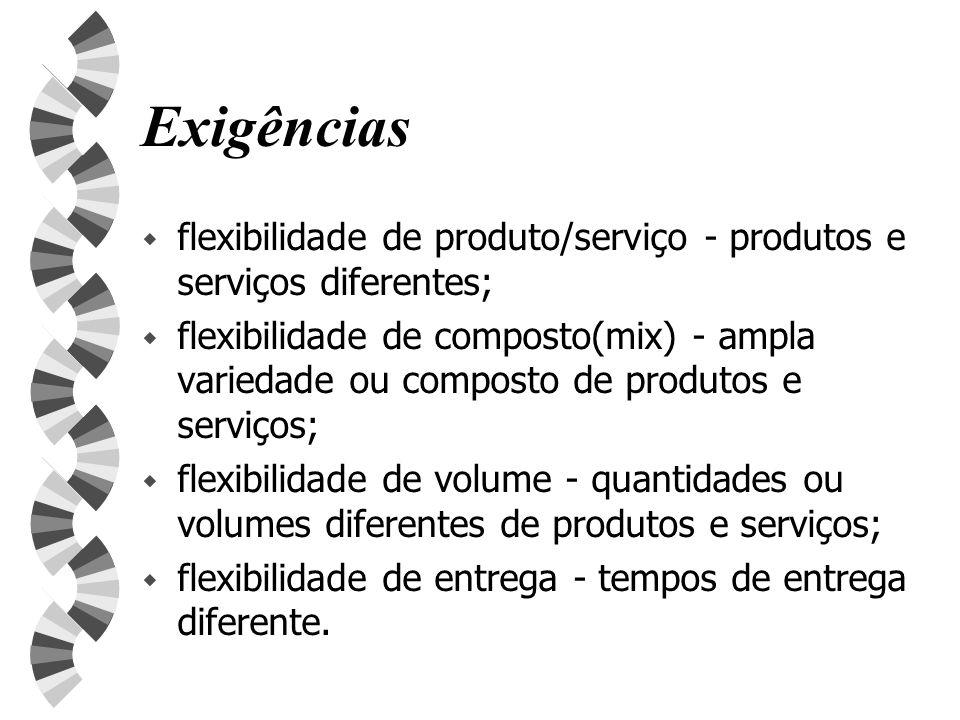 Exigências w flexibilidade de produto/serviço - produtos e serviços diferentes; w flexibilidade de composto(mix) - ampla variedade ou composto de prod