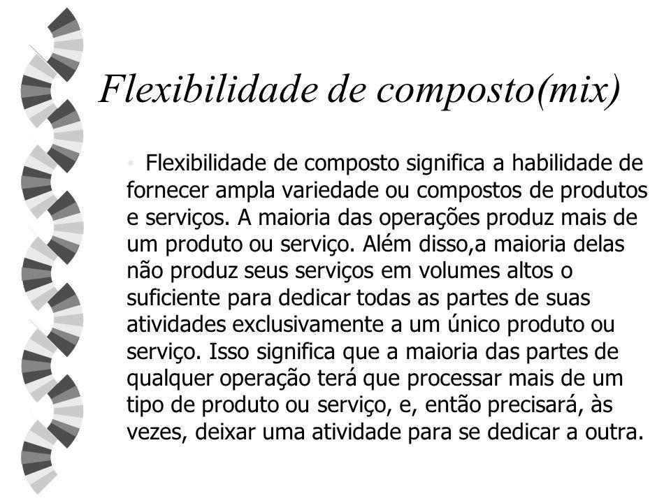 Flexibilidade de composto(mix) Flexibilidade de composto significa a habilidade de fornecer ampla variedade ou compostos de produtos e serviços. A mai