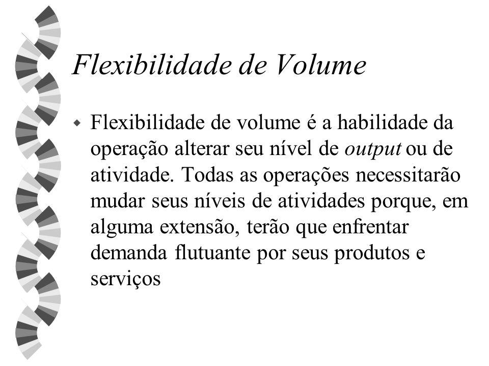 Flexibilidade de Volume w Flexibilidade de volume é a habilidade da operação alterar seu nível de output ou de atividade. Todas as operações necessita