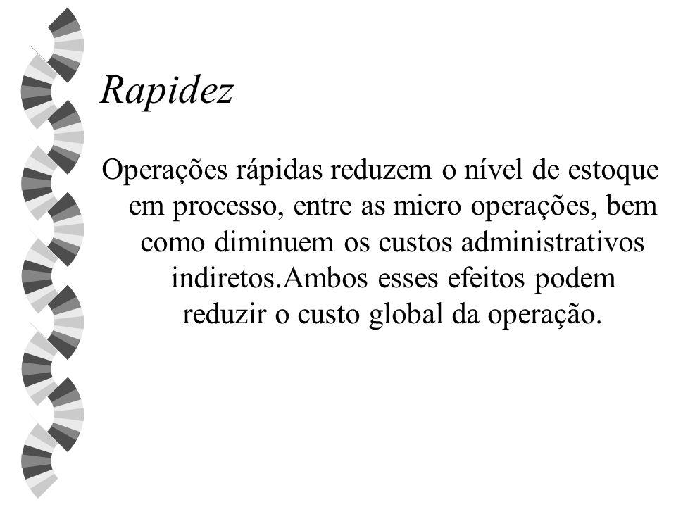Rapidez Operações rápidas reduzem o nível de estoque em processo, entre as micro operações, bem como diminuem os custos administrativos indiretos.Ambo