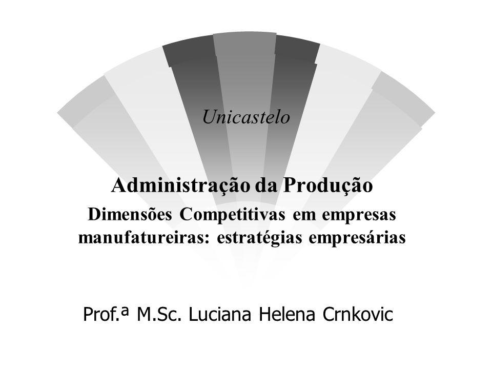 Unicastelo Administração da Produção Dimensões Competitivas em empresas manufatureiras: estratégias empresárias Prof.ª M.Sc. Luciana Helena Crnkovic