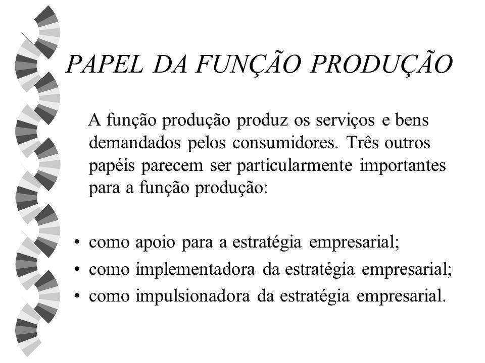 PAPEL DA FUNÇÃO PRODUÇÃO A função produção produz os serviços e bens demandados pelos consumidores. Três outros papéis parecem ser particularmente imp