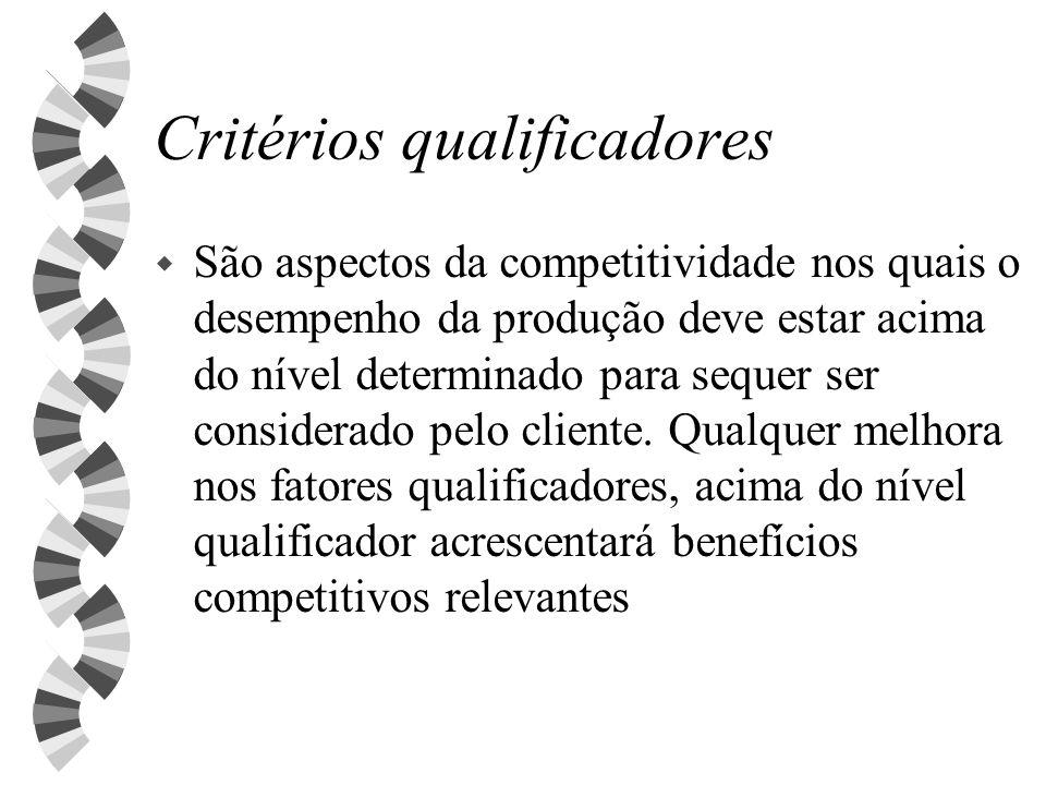 Critérios qualificadores w São aspectos da competitividade nos quais o desempenho da produção deve estar acima do nível determinado para sequer ser co