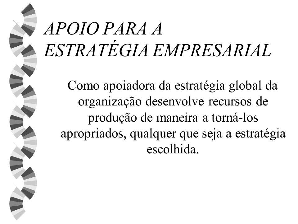 APOIO PARA A ESTRATÉGIA EMPRESARIAL Como apoiadora da estratégia global da organização desenvolve recursos de produção de maneira a torná-los apropria
