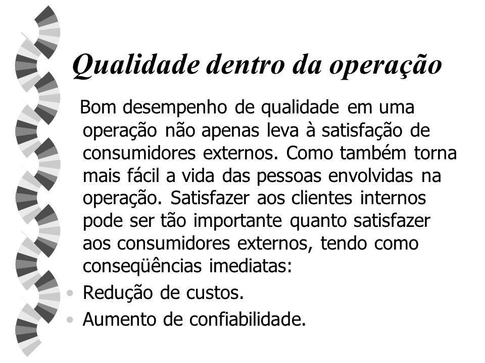Qualidade dentro da operação Bom desempenho de qualidade em uma operação não apenas leva à satisfação de consumidores externos. Como também torna mais