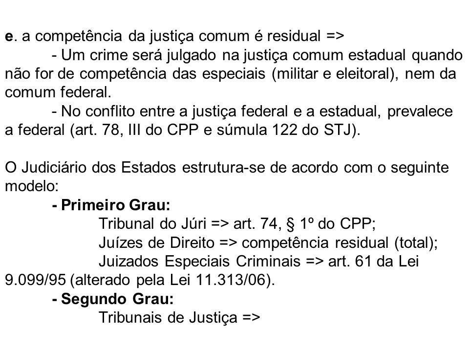 e. a competência da justiça comum é residual => - Um crime será julgado na justiça comum estadual quando não for de competência das especiais (militar