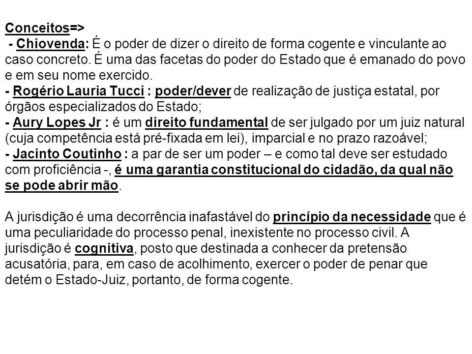 Conceitos=> - Chiovenda: É o poder de dizer o direito de forma cogente e vinculante ao caso concreto. É uma das facetas do poder do Estado que é emana
