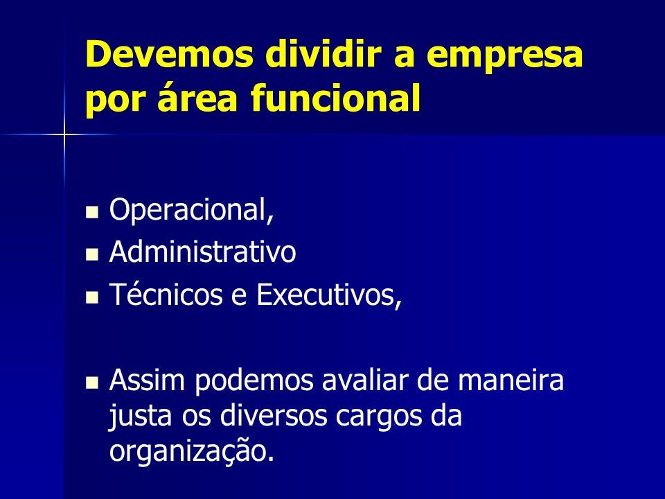 O PROCESSO DE T & D O treinamento é um processo cíclico e contínuo composto de quatro etapas: ( Chiavenato, Gestão de Pessoas, 1999, p.