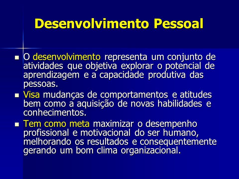 Passos no levantamento de necessidades de treinamento Análise organizacional Análise dos recursos humanos Análise dos cargos Análise do treinamento Diagnóstico organizacional.